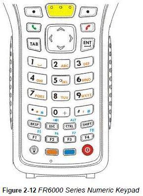 Motorola FR6000 numeric keypad