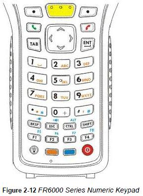 Motorola FR6000 mobile computer keypad