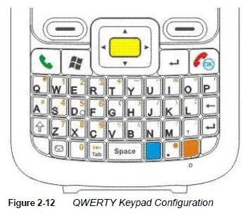 Motorola FR68 qwerty keypad