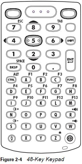Motorola MC3090 48 key keypad with separate numbers and alphas