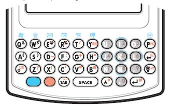 QWERTY keypad small buttons do not suit users with large fingers sometimes easier to use the on screen pop up keyboard
