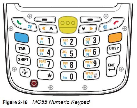 Motorola MC55 numeric keypad
