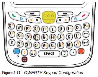 Motorola MC55 qwerty keypad
