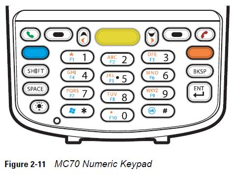 Motorola MC70 numeric keypad