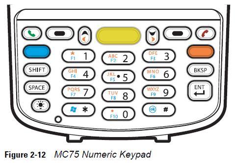 Motorola MC75 numeric keypad