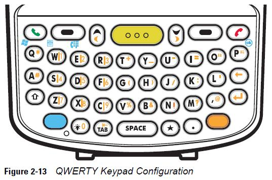 Motorola MC75 qwerty keypad
