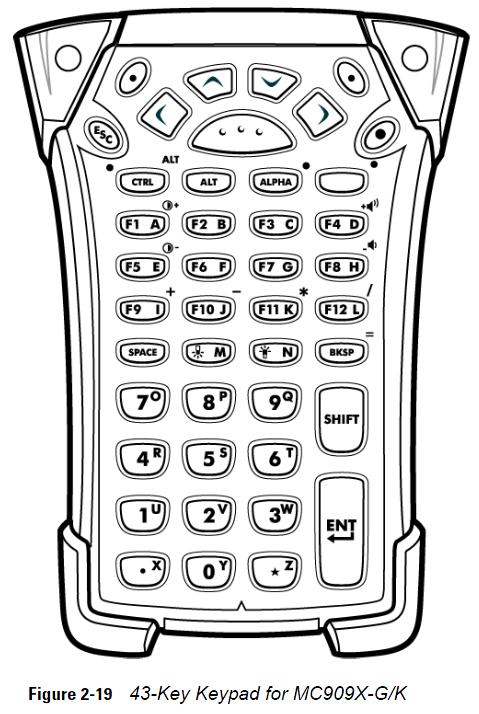 Motorola MC9090 43 key keypad with separate function keys