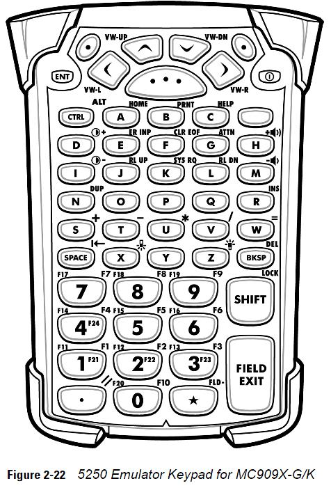 Motorola MC9090 53 key keypad with separate numbers to alphas - special imprints for 5250 emulation