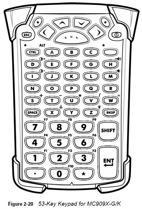 Motorola MC9090 53 key keypad with separate numbers to alphas