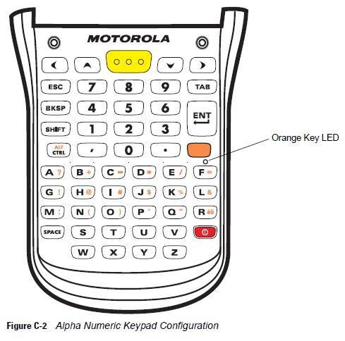 Motorola MC9500K alpha numeric keypad