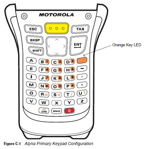 Motorola MC9500K alpha primary keypad