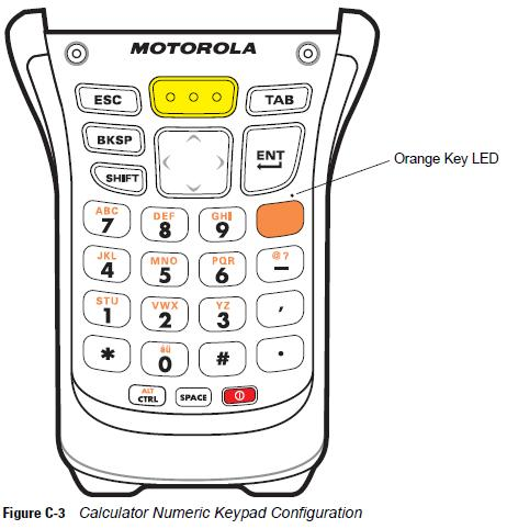 Motorola MC9500K calculator numeric keypad