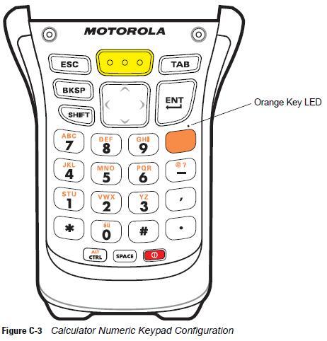 Motorola MC9500K calculator numeric keypad