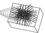 omni-directional scan beam pattern
